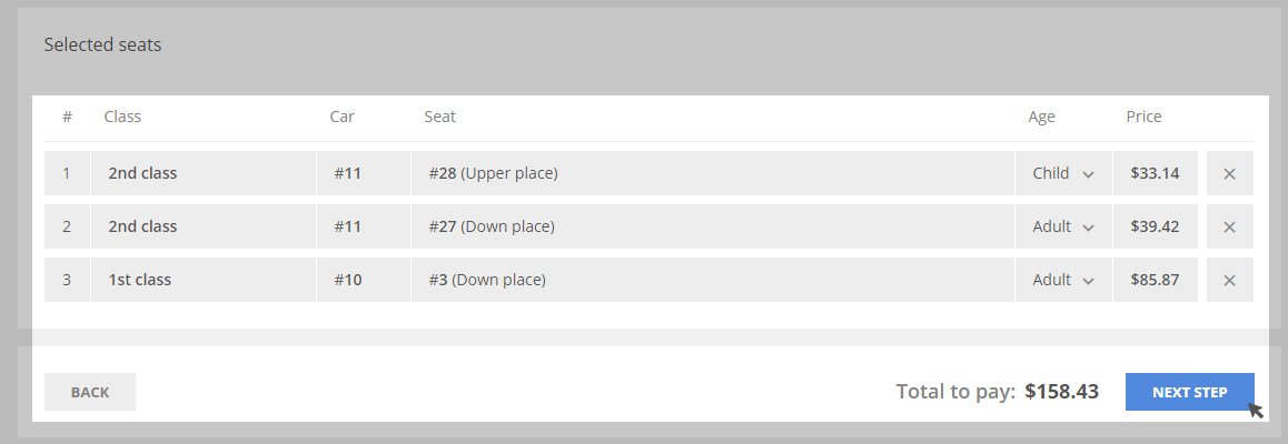 The selected seats.